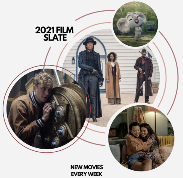 Netflix Drops Rest of 2021 Film Slate   BackstageOL.com